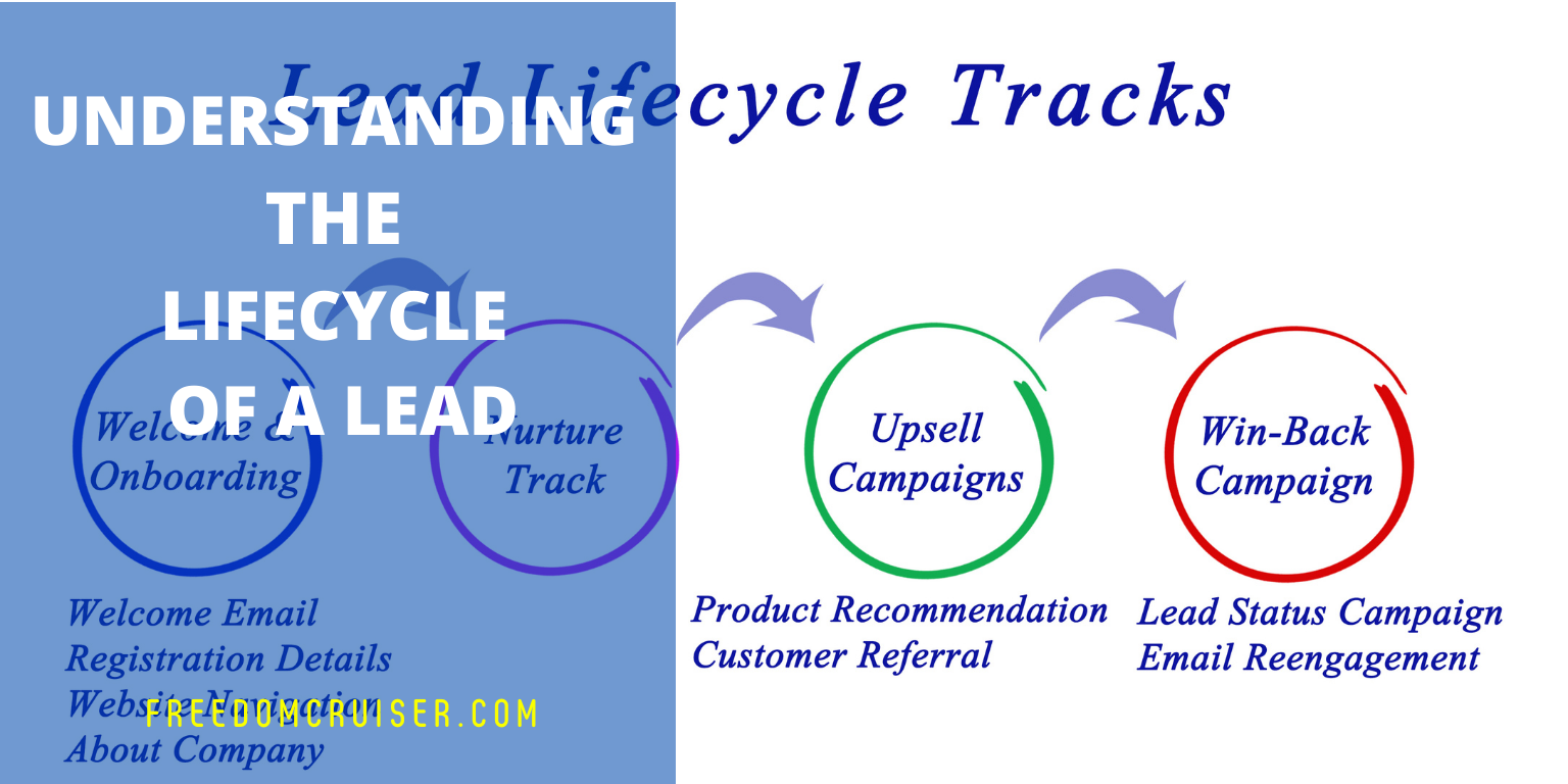 Understanding the Lifecycle of a Lead 6